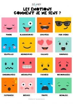 """Poster on the emotions """"How I feel""""  – Momes.net"""