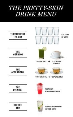 A 24-hour menu on what to drink for better skin | Skincare | Beauty | Nutrition – Red Online  – Koala Tea