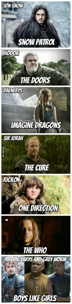 Game of Thrones characters and their favorite bands  – robinkarine