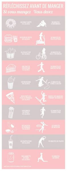 The equivalences between the calories of our favorite snacks and the dose of sport to eliminate them! – Confidential  – Pabi Paba