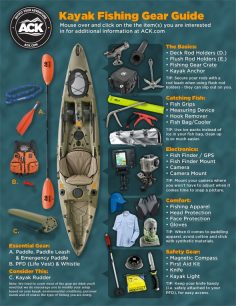 ACK Kayak Fishing Gear Guide: A Visual Presentation – ACK – Kayaking, Camping, Outdoor Adventure Blog : ACK – Kayaking, Camping, Outdoor Adventure Blog  – frdericvivien