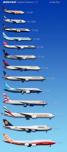 boeing airplanes – Google Search  – 0gayftaziiz1gt0