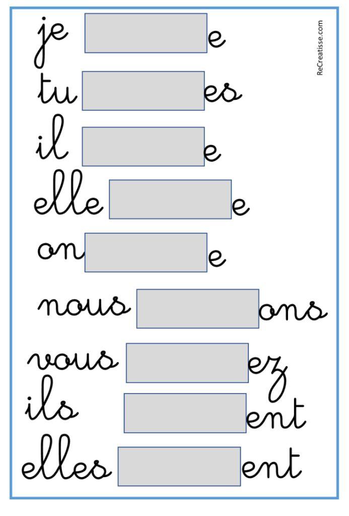 Conjugation: ER verbs in the present • ReCreatisse  – titibens